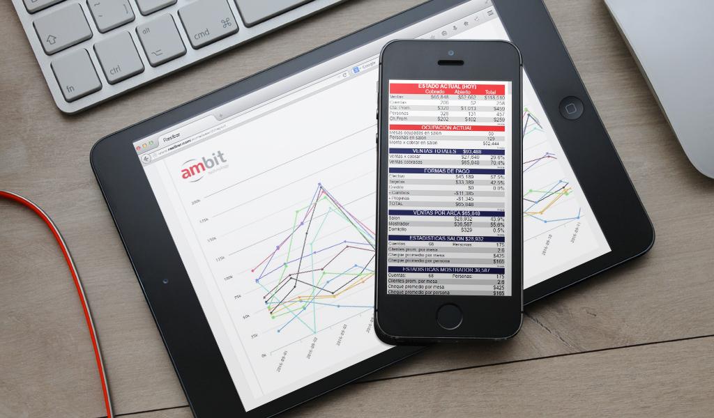 Promoción Software para Restaurantes Ambit RestBar - Email, Smartphone y Web