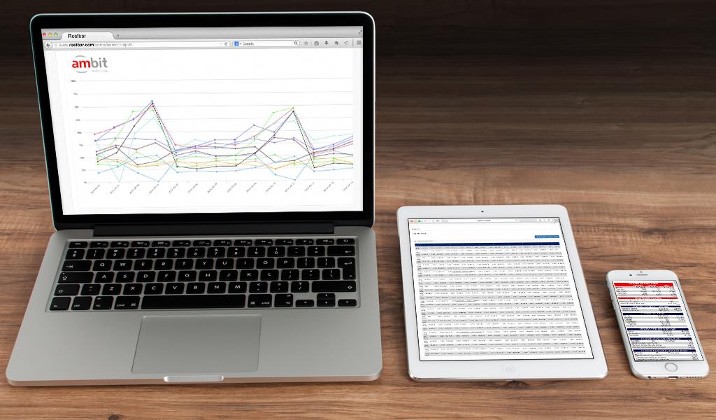 Ambit RestBar - Promoción Módulos de Reportes